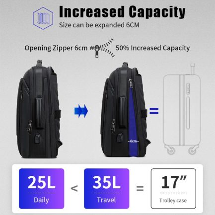 BOPAI Men Backpack Expandable Weekend Work Travel Back Pack Male Waterproof 15.6 Inch Laptop Anti Theft Business Backpacking
